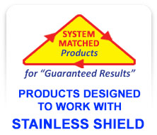 System Matched Products