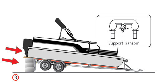 pontoon on trailer - support transom with cinder blocks