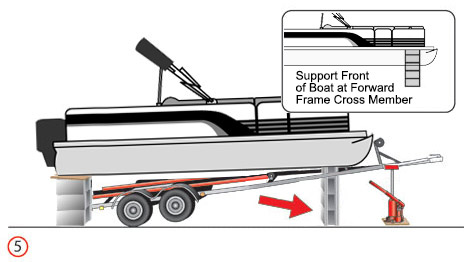 pontoon on trailer - support front of boat at forward frame cross member
